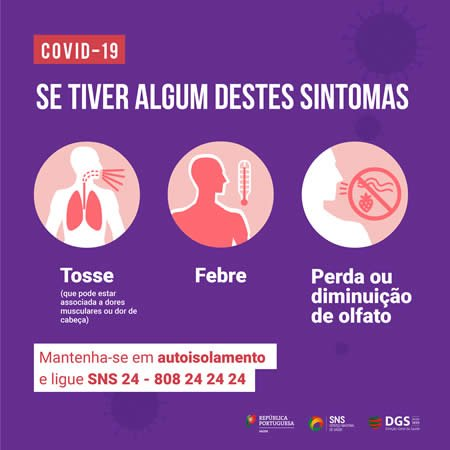 Cartaz Sintomas COVID19